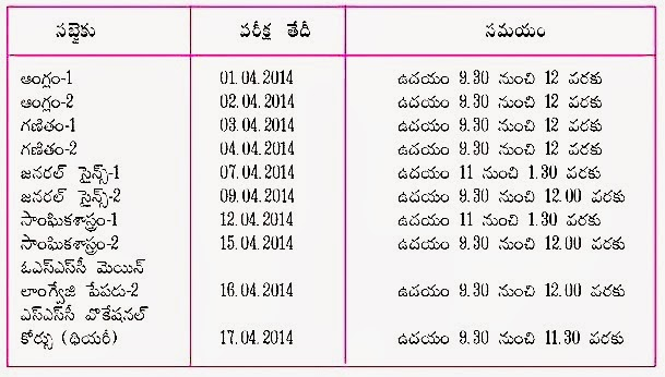 AP 10th Time Table 2014