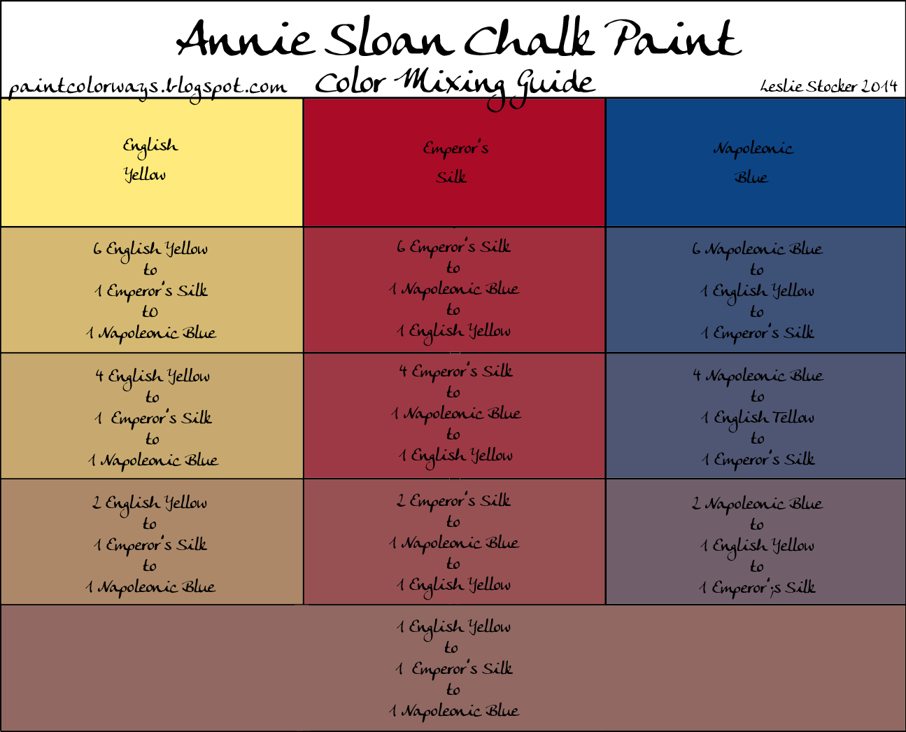 How Do You Mix Your Own Chalk Paint