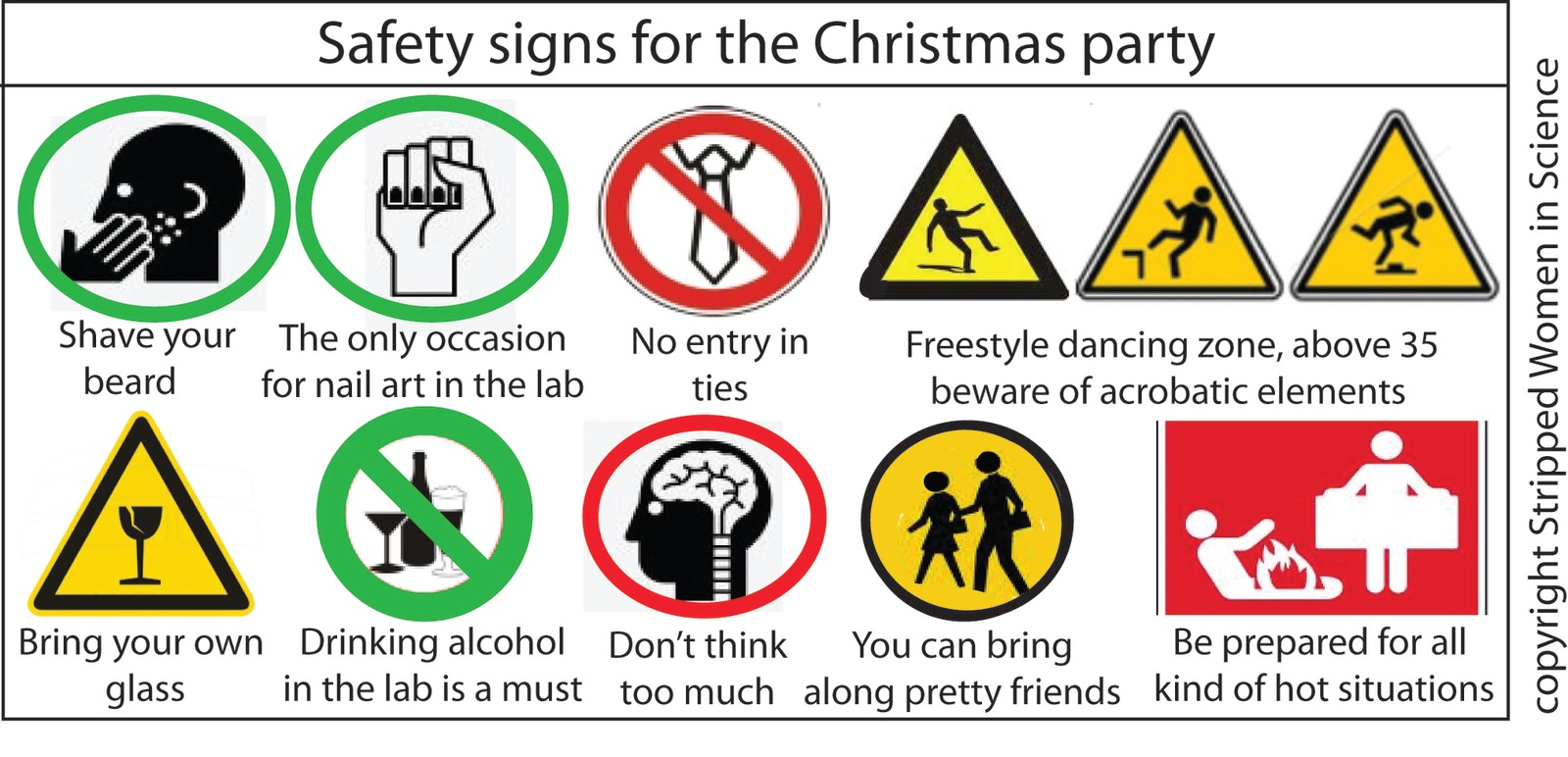 Image result for lab christmas party