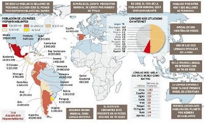 Mapa uso lengua española