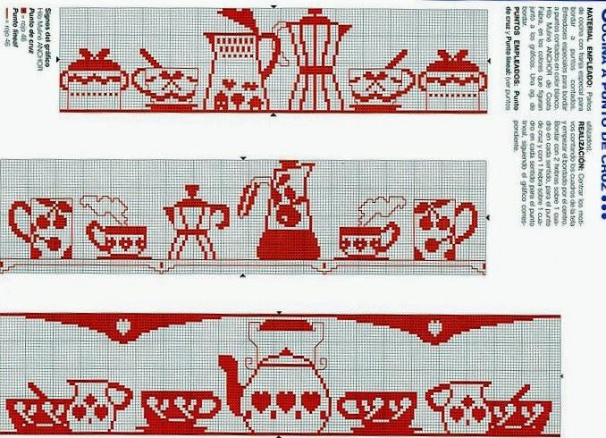 Вышивка бордюры для кухни