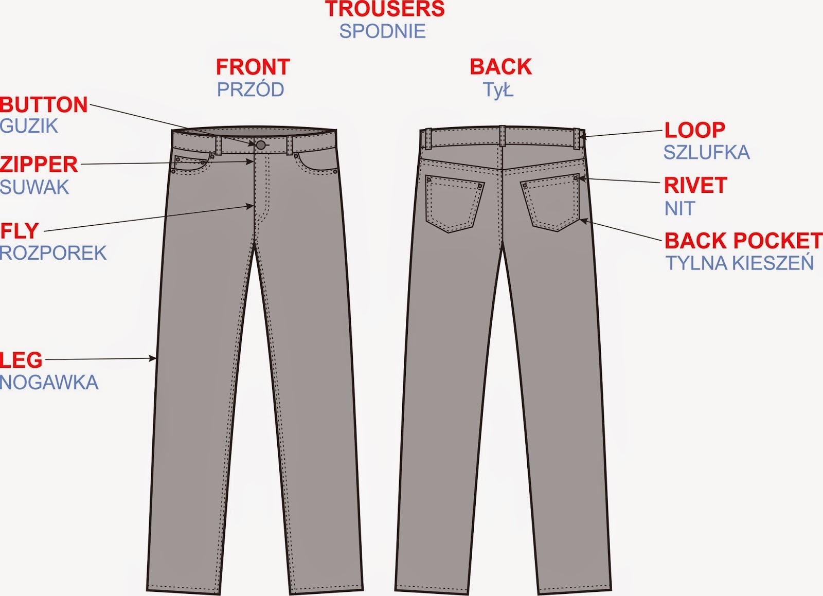 Spodnie słowniczek