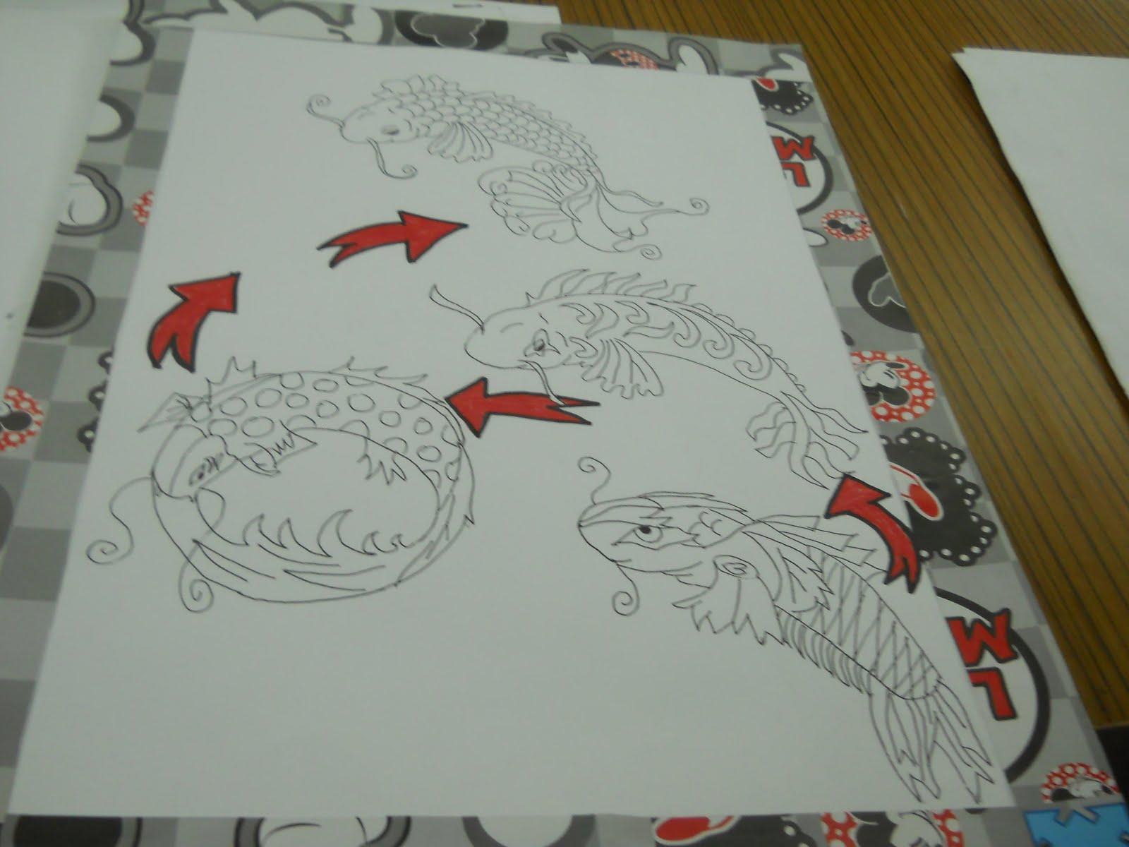 Kerja Kursus Pendidikan Seni Visual Kajian Rekaan Seni
