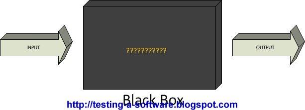 "Black Box Testing ~ ""Testing A Software"" world"