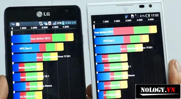 so sánh hiệu  năng điện thoại sky a840 và lg optimus lte3