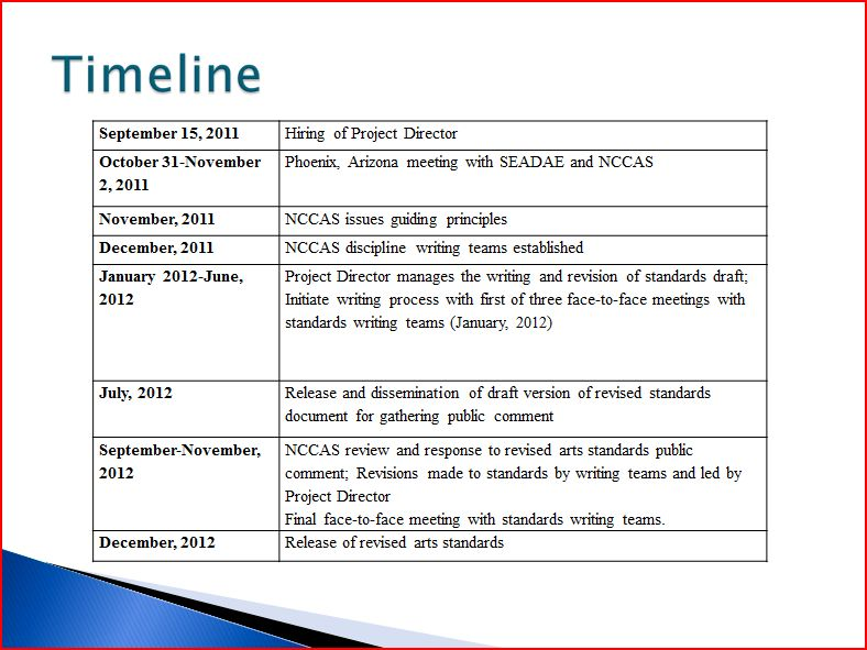 atomic timeline project Results 1 - 20 of 313  this is everything you need to give your chemistry students a nice background on  the history of the atom students use skills of synthesizing.