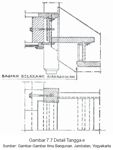 Gambar 7.7 Detail Tangga e