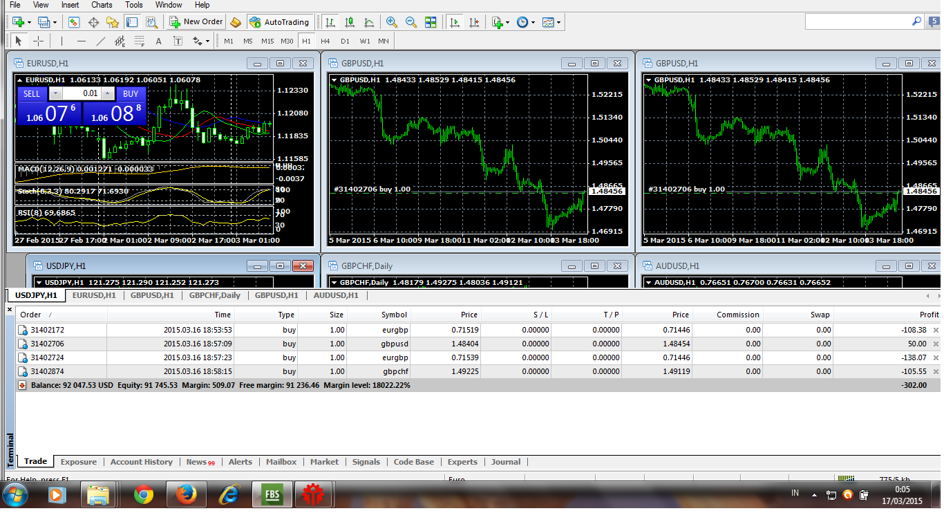 trading hari ini