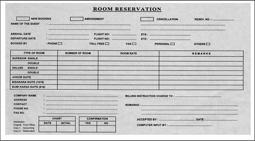 Merubah data pada reservation chart.