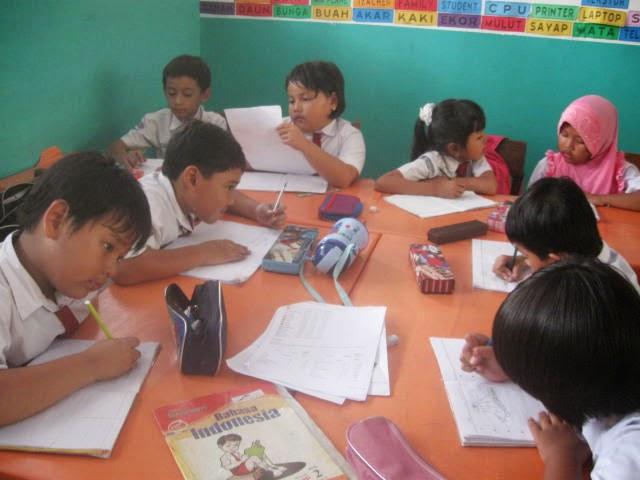 Langkah-langkah pembelajaran tematik