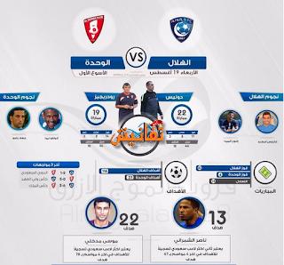 بث مباشر مباراة الهلال والوحدة اليوم الاربعاء 19-8-2015