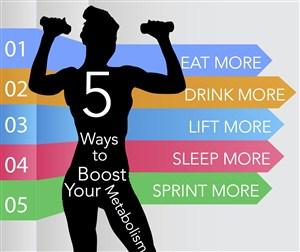 Metabolisme Yang Baik
