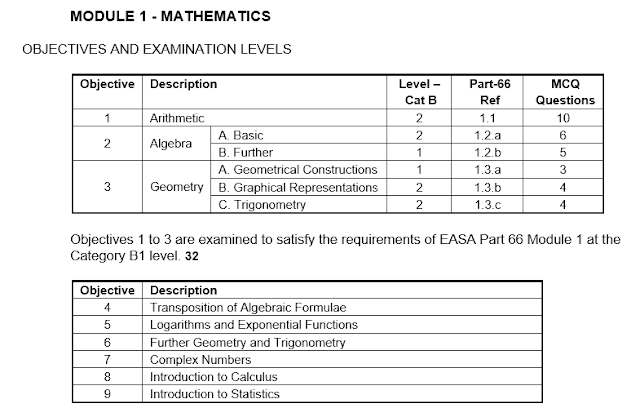 easa part 66 essay writing course For the easa part 66 / jar-66 licence you must write essays 2 essays in maintenance practices, which is module 7 1 essay in human factors, which is module 9.
