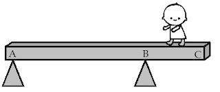jarak minimum anak dari titik C agar papan tetap setimbang