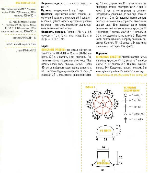 Вязание шапки спицами из мохера с описанием и схемами