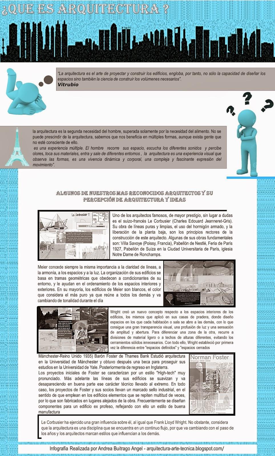 Infografia De Arquitectura Andrea Buitrago Angel