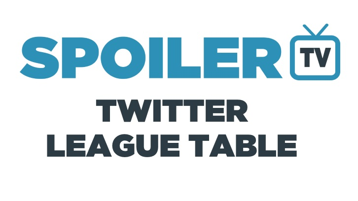 Twitter Accounts Popularity Table