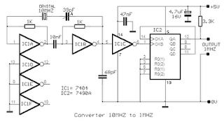 10Mhz to 1 MHz Frequency Converter
