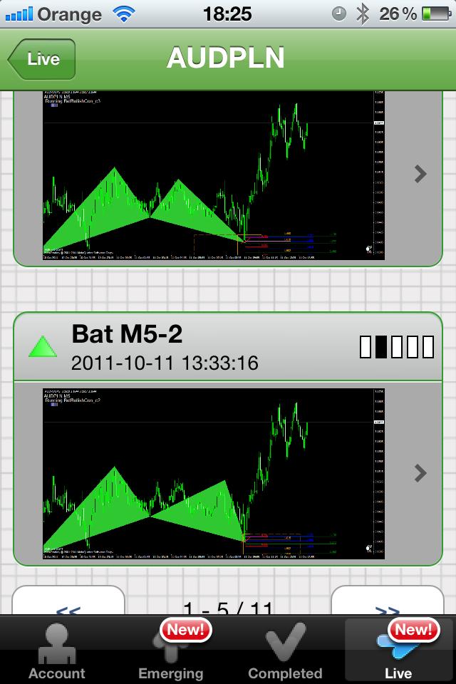 Amp monitor forex