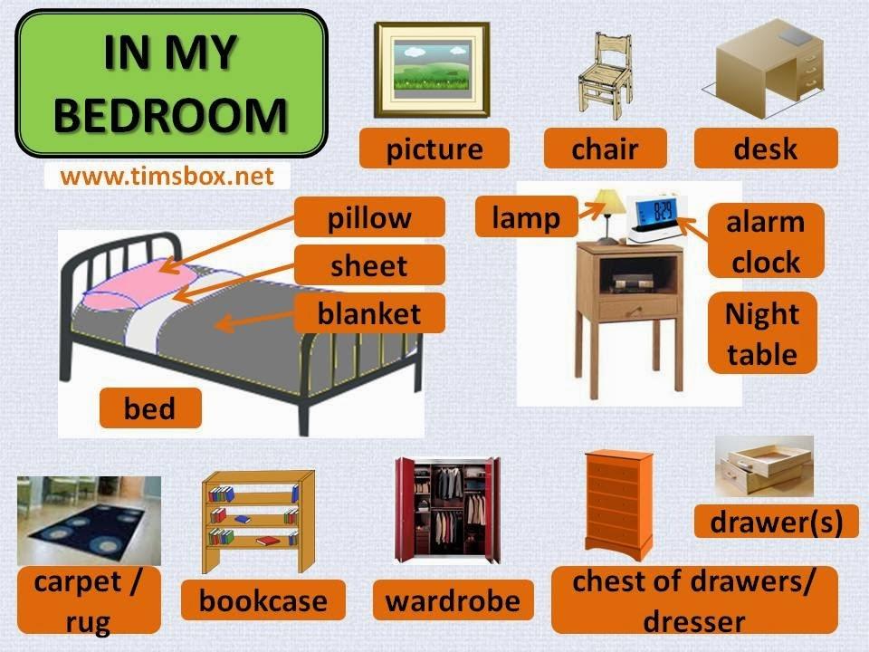 Recursos De Ingl S Fernando Furniture Mobiliario