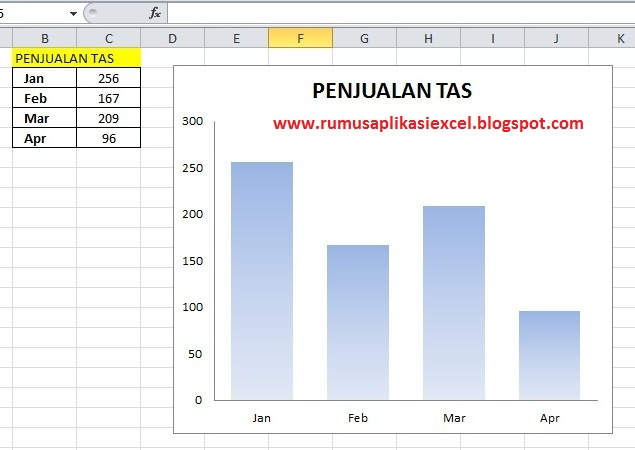 Mengubah tampilan diagram batang di excel indahnya kebersamaan dan langkah 1 klik kanan pada diagram batang kemudian klik format data series kemudian klik fill ccuart Image collections
