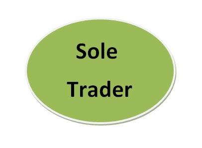 sole trader or sole proprietorship in business commerce essay Search essay examples sole trader business essay examples 1 total result the major differences between the sole trader business and a private company 960.