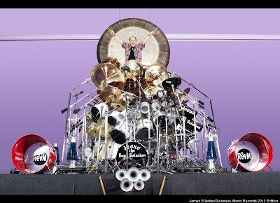 Largest Drum Kit