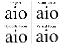 http://upload.wikimedia.org/wikipedia/commons/thumb/4/42/Astigmatism_text_blur.png/200px-Astigmatism_text_blur.png