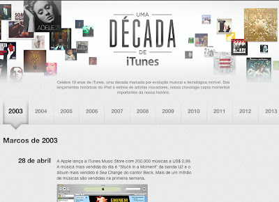 Uma dcada de iTunes