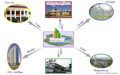 Sơ đồ liên kết giao thông khu vực với Chung cư