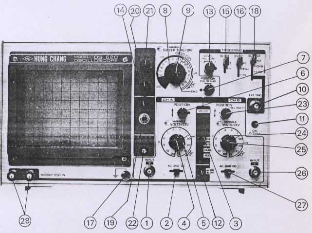 Oscilloscope dan Penggunaannya