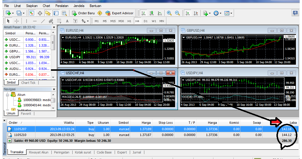 Forex for noobs