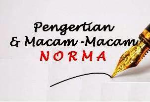 Pengertian dan Macam-Macam Norma