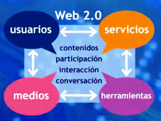 usuariosweb2.0
