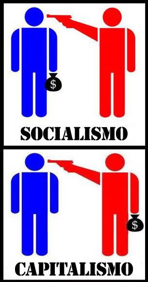somente isso capitalismo e socialismo qual dos dois 233