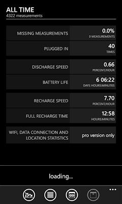 تطبيق مجاني لإدارة والحفاظ علي وإطالة عمر البطارية لويندوز فون ونوكيا لوميا Battery for Windows Phone-xap-2-2-0