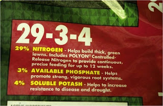 lawn fertilizer numbers