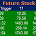 Most active future and option calls for 20 Aug 2015