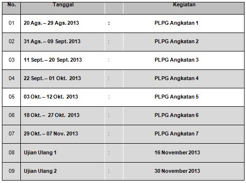 Jadwal Plpg Rayon 125 Tahun 2013 Universitas Tadulako Untad Pusat Informasi Pendidikan