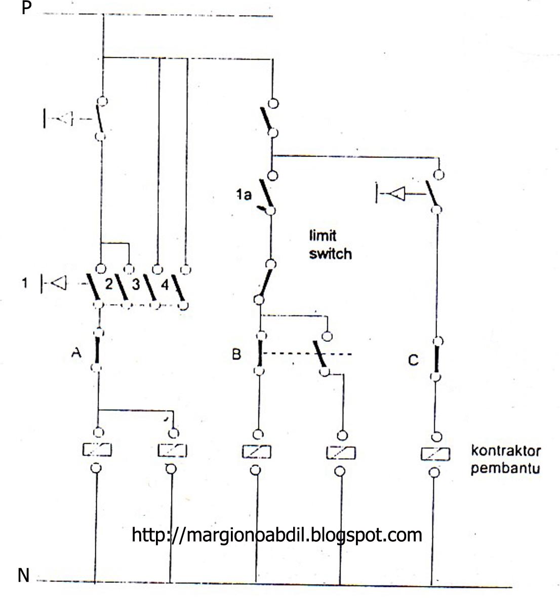 Abu Rizky Ahmad   Pengendalian Beberapa Motor Induksi 3
