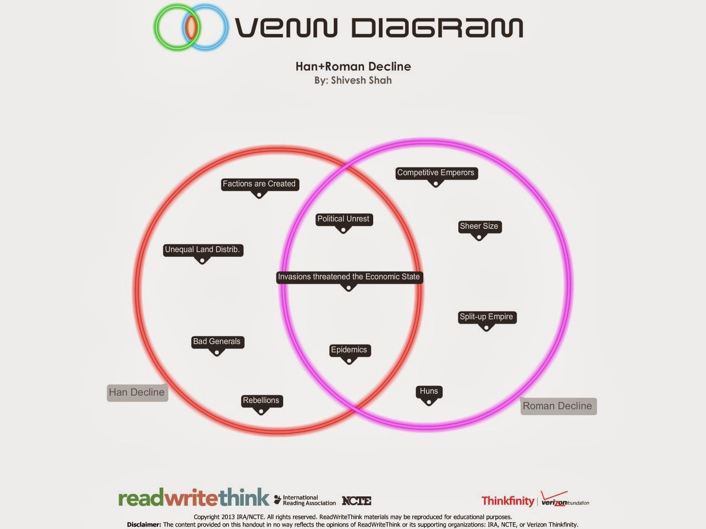 Shivesh shahs ap world history blog han and roman decline venn han and roman decline venn diagram pooptronica Images