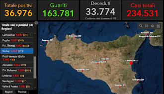 COVID-19 Italia - Monitoraggio 5 Giugno