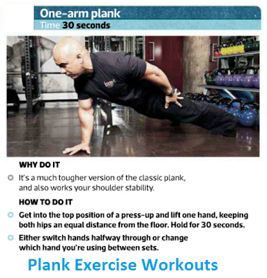 One Arm Plank Exercise