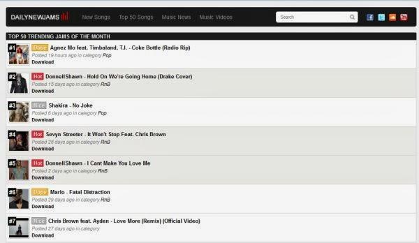 Single Baru Agnes Monica Rajai Chart di Amerika