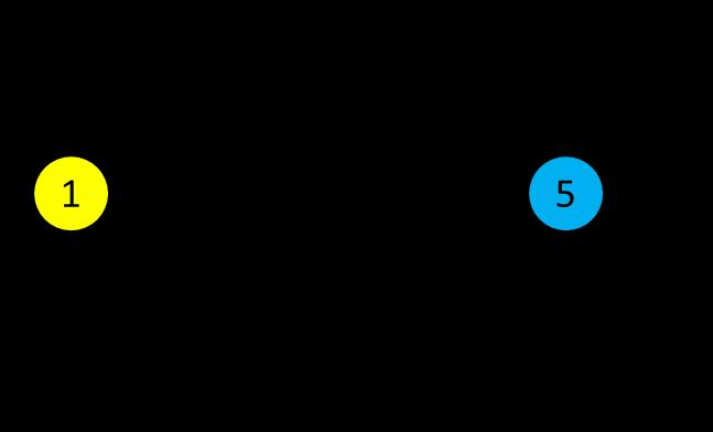 modelos lineales de optimizaci u00f3n  flujo m u00e1ximo
