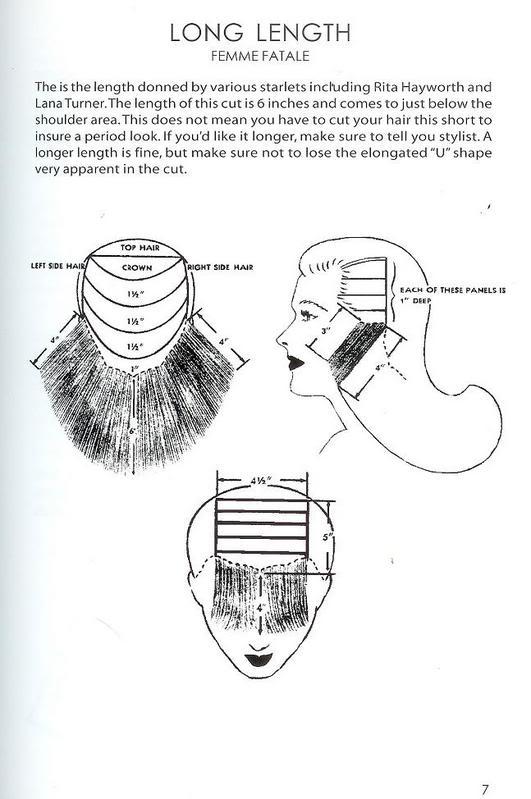 The Chronicles Of An Eccentric Faq Haircuts