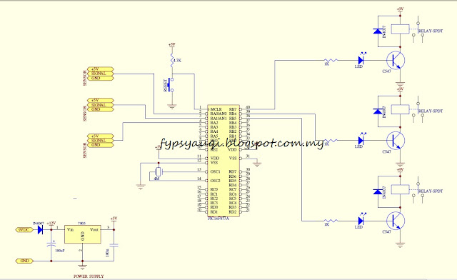schematic design complete | FAST ALERT IN FIRE SOLUTION SYSTEM
