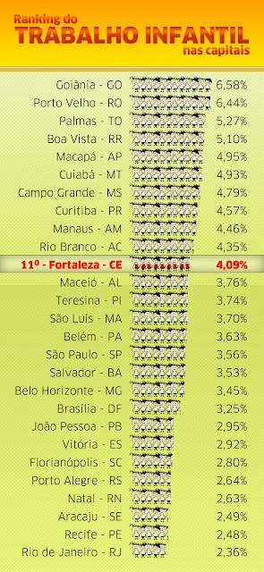 dados de 2012