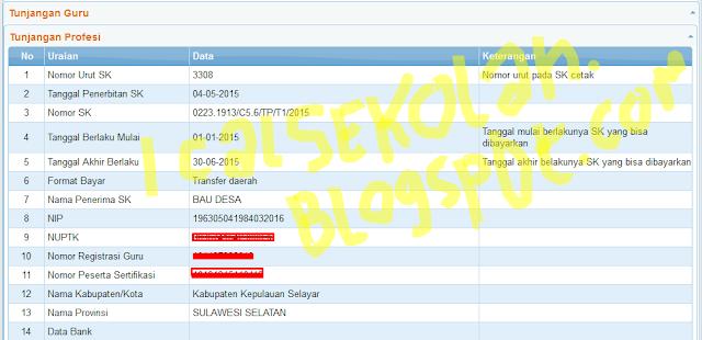 SK Tunjangan Profesi (Sertifikasi) Terbit Setelah Dapodik Diperbaiki