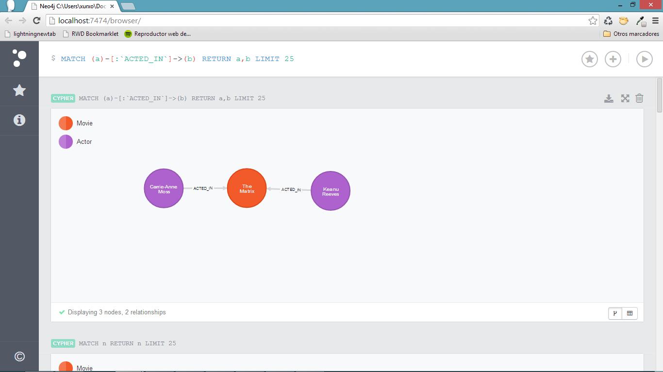 Neo4j Browser Query y resultado en grafo